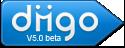 Furl logo